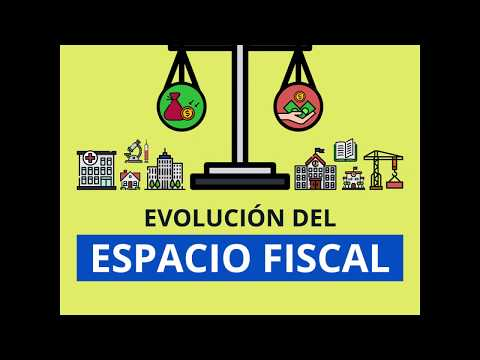 Evolución del espacio fiscal