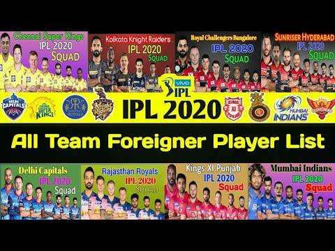 IPL 2020   All Team Foreigner Player List 2020   CSK,KKR,KXIP, SRH,MI,RCB,RR,DC Player List IPL 2020