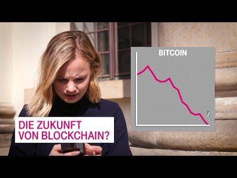 Social Media Post: Die Zukunft von Blockchain? - Netzgeschichten