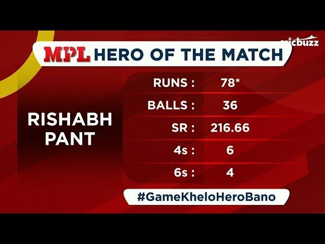 MPL Hero: Rajasthan v Delhi
