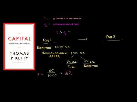 Доходность капитала и экономический рост | Макроэкономика