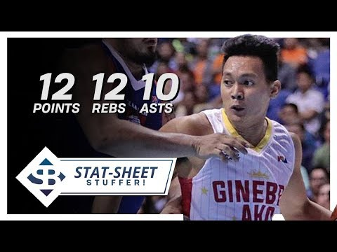 Scottie Thompson Triple Double 12 Points12 Rebs10 Assists  StatSheet Stuffer Highlights