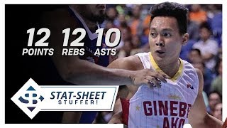 Scottie Thompson Triple Double 12 Points/12 Rebs/10 Assists | Stat-Sheet Stuffer Highlights