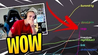 Ninja Reacts To His Growth on Twitch! - Fortnite Best and Funny Moments