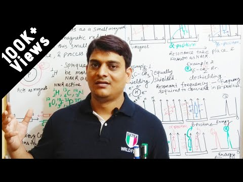 Part 1: NMR - Introduction and Basics of NMR Spectroscopy