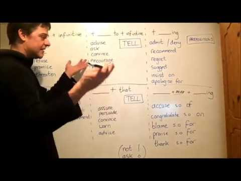 Download Youtube: Reporting verbs - Lesson 1. Overview