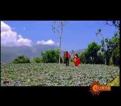 Jayachandran - Viral Thottal Viriyunna