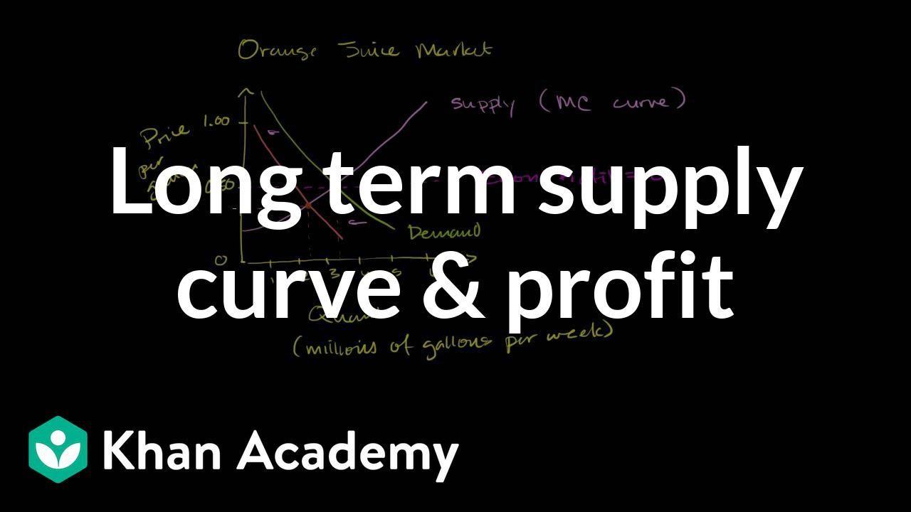 Long term supply curve and economic profit | Microeconomics | Khan Academy