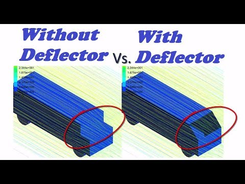 Ansys Fluent tutorial for beginners | Aerodynamics | A perfect Guide