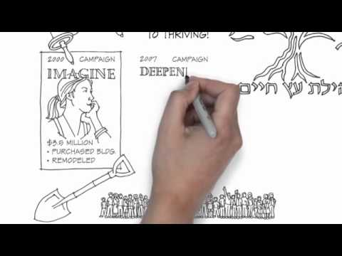 Etz Chayim Animated Infographics speed drawing white board FILM77 ...