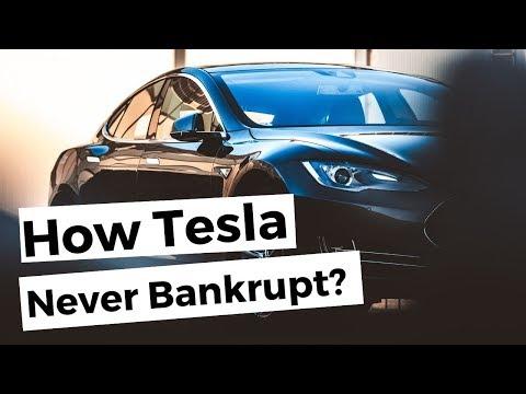 How companies like TSLA not bankrupt? | Financial Educationиз YouTube · Длительность: 5 мин52 с