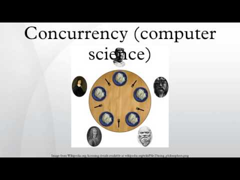 Concurrency (computer science)