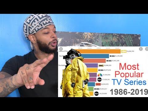 Most Popular TV Series 1986 - 2019   Reaction