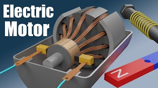 How does an Electric Motor work?  (DC Motor)