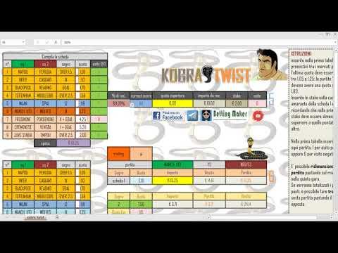 Kobra Twist: il sistema che genera plurivincite!