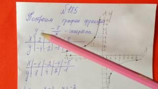 185 Алгебра 8 класс Постройте график функции заданной формулой