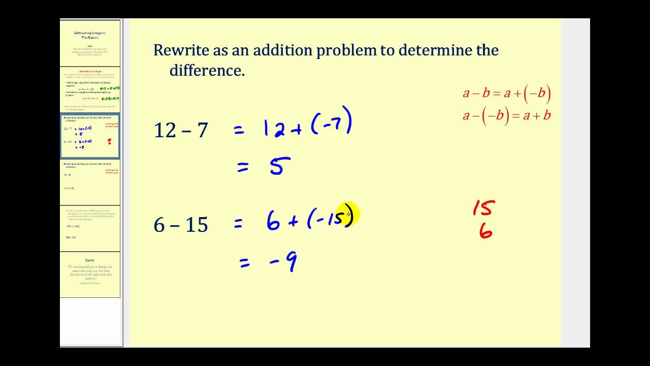 small resolution of Adding Integers (worked solutions