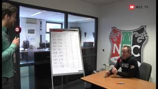 N.E.C. TV aflevering 26 februari 2015