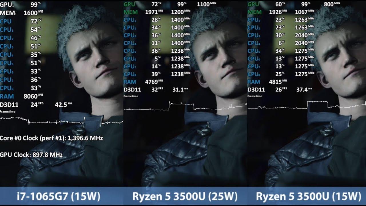 Ryzen 5 3500u Vs Core I7 1065g7 Ice Lake Vega 8 Vs Iris Plus Graphics 940 Youtube