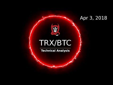 TRON Technical Analysis (TRX/BTC) Your confirmation please.  [February, 2018]