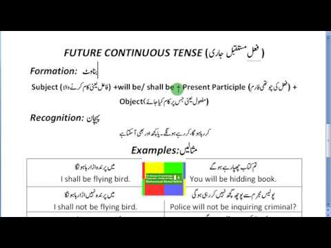 Future Continuous Tense - 10 - by Muhammad Akmal Rahim 03007384763
