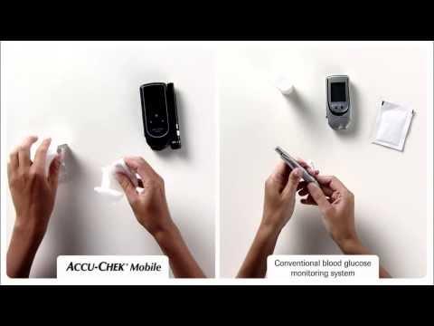 Accu Chek Mobile vs Conventional BG testing