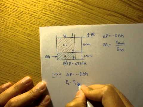 Fluid Mechanics: Static Pressure: Example 1