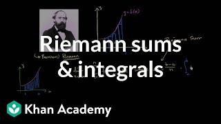 Bestimmtes integral als Grenzwert einer Riemann-Summe | AP Calculus AB | Khan Academy