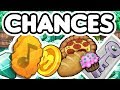My Singing Monsters - Bonus Reward Chances (Logic)