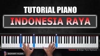 Tutorial Piano Indonesia Raya   Belajar Piano Keyboard