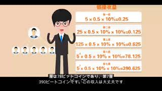 Plus token プラストークンプロジェクト(日本語字幕)