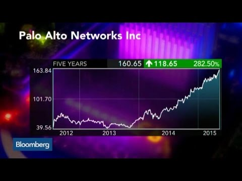 Inside Palo Alto Networks' Growth Strategy