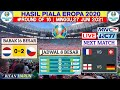 Belanda vs Ceko   Hasil Piala Eropa 2021 Tadi Malam   16 Besar Euro 2021   Live Rcti