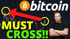 WOW!!! BITCOIN MUST CROSS THIS PRICE TO STAY BULLISH!!! ELON MUSK REVEALS BITOIN HOLDINGS!!!