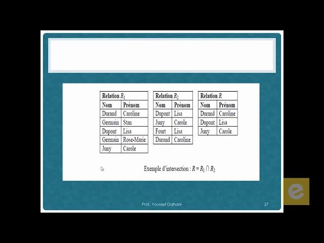 SQL 5: Algèbre relationnelle: les Opérateurs Binaires ensemblistes: Intersection