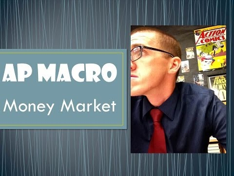 AP Macro: Money Market