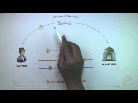 Islamic Structures Cards: Lesson - 15