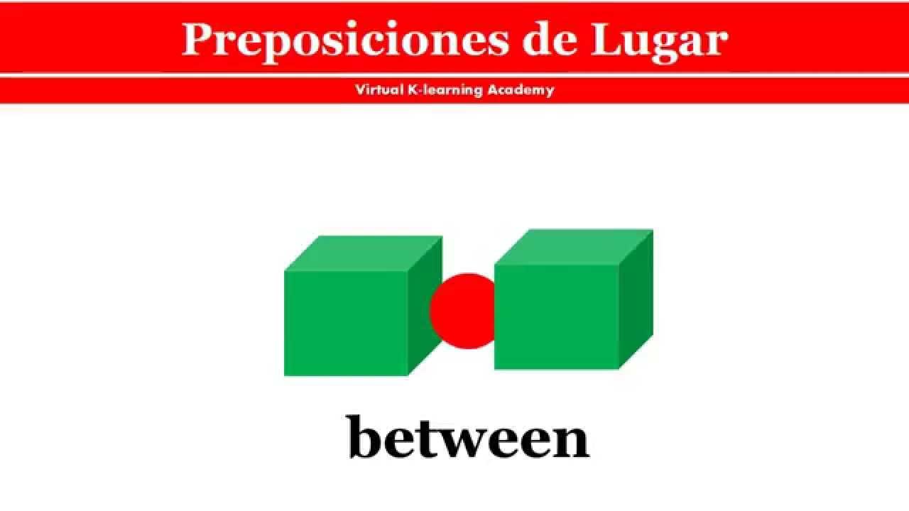Preferência Preposiciones de Lugar en Inglés - Preposições de lugar em inglês  LL13