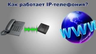 видео IP-телефон (Софтофон) для ПК и Смартфонов