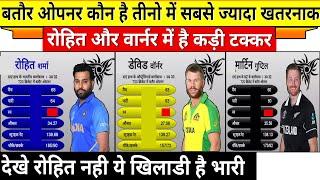 तीनों ने बतौर ओपनर खेले हैं लगभग बराबर टी-20 मैच, देखे रोहित,वार्नर और गुप्तिल में कौन है सबसे आगे