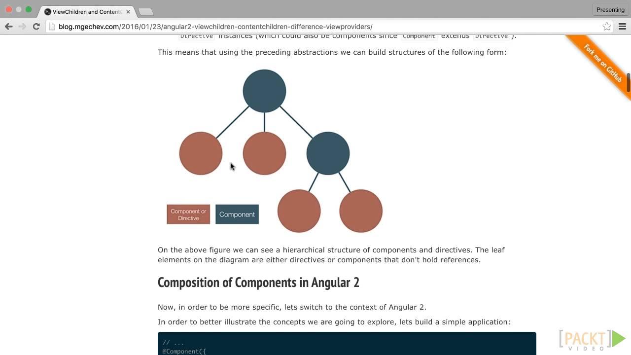 Learning Angular 2 directives: Creating a Dashboard Widget | packtpub com