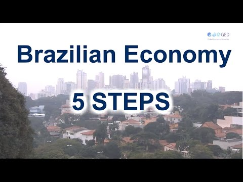 Brazilian Economy:  5 Steps to Kickstart Economic Growth