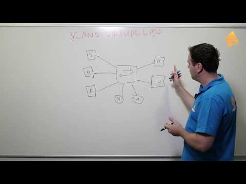 Introduction To VLANs