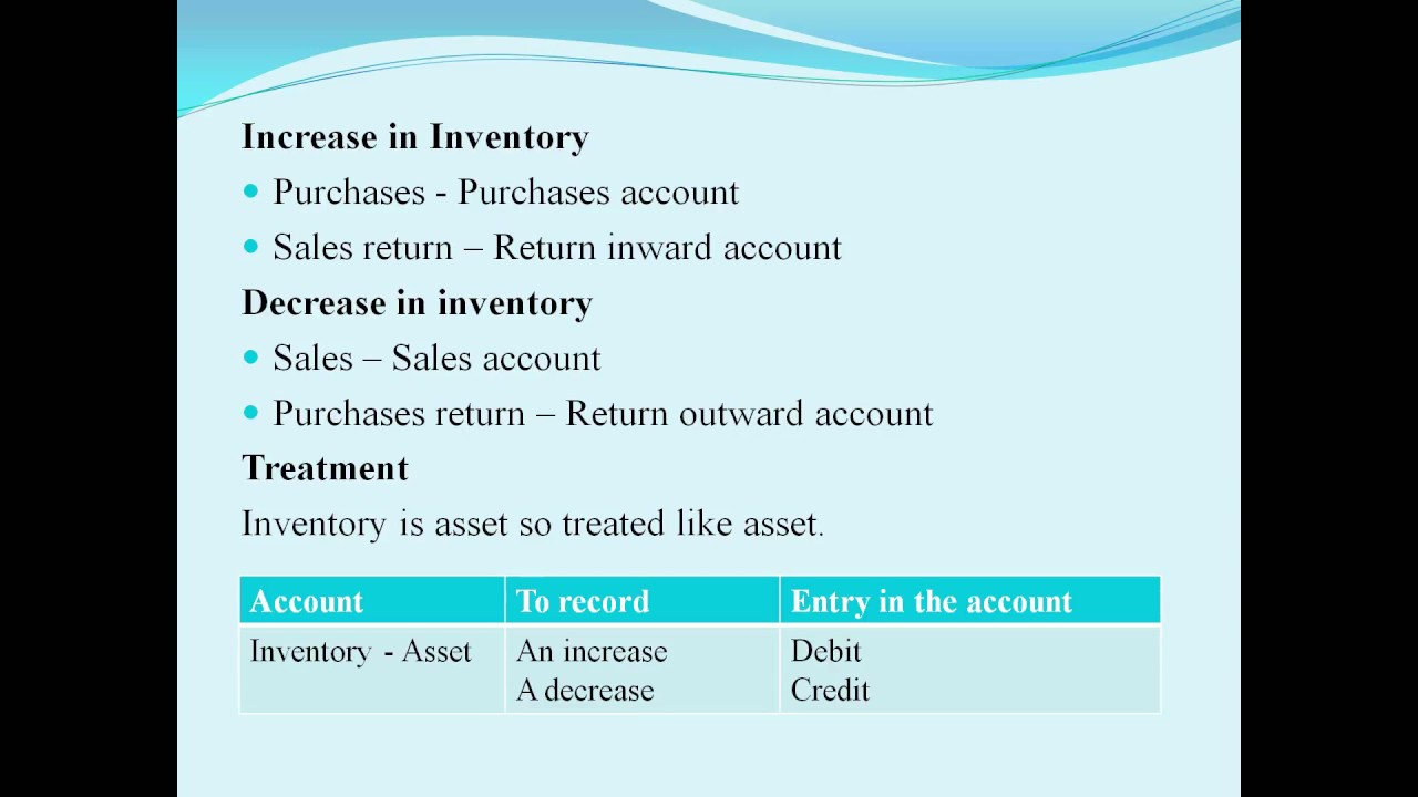 Basic Accounting inventory - YouTube