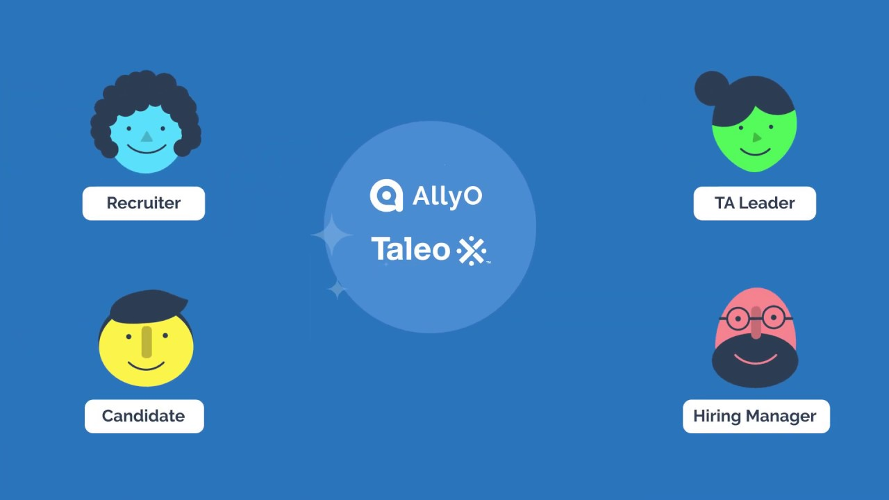 AI Recruiting Integration with the Market-Leading ATS Solutions | AllyO