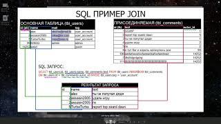 SQL JOIN Видеоурок по работе с JOIN в реляционных базах данных INNER LEFT RIGHT FULL CROSS JOIN