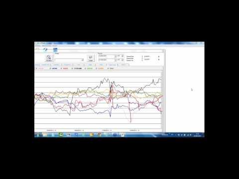 Seminario: FOREX, Spreading, hedging, Index and Equivalences. Jorge Estévez. 21/09/2015