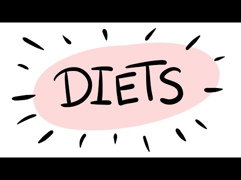 8 Diets Explained - Blood Type Diet, Vegan Diet, South Beach Diet, Cookie Diet