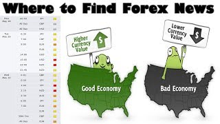 Where to Find Forex News and Market Data | Fundamental Analysis Forex