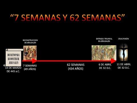 1.- Profecía de las 70 Semanas del libro de Daniel. (1/8)